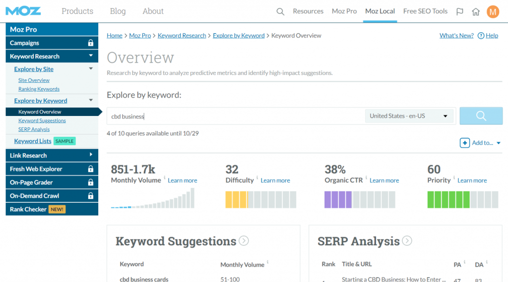 Keywords Search Volume, Keyword Analysis with MOZ