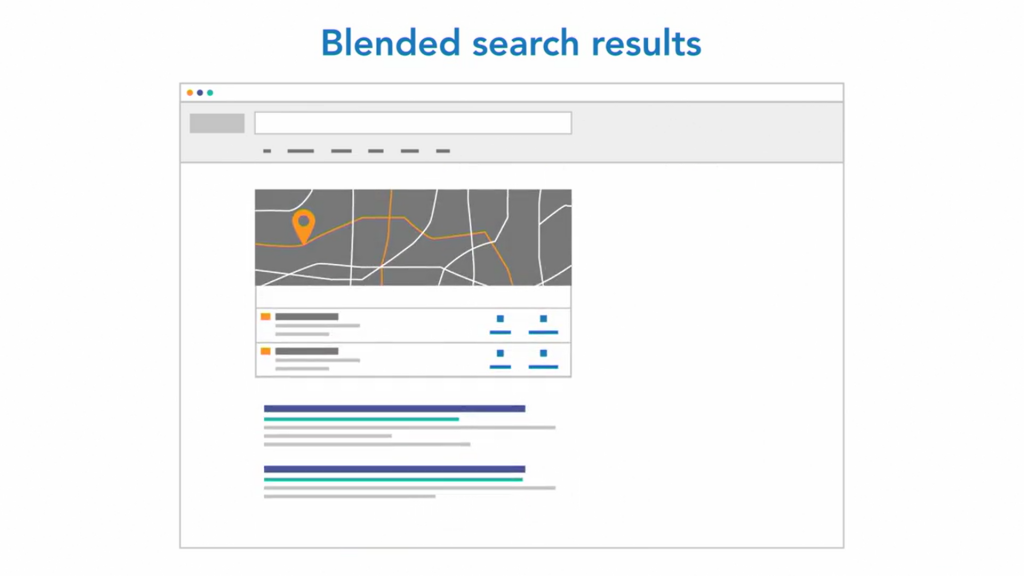 Search Engines often shows blended search results that may include maps with directions