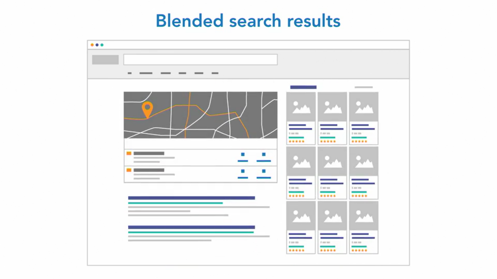 Search Engines often shows blended search results with product review links